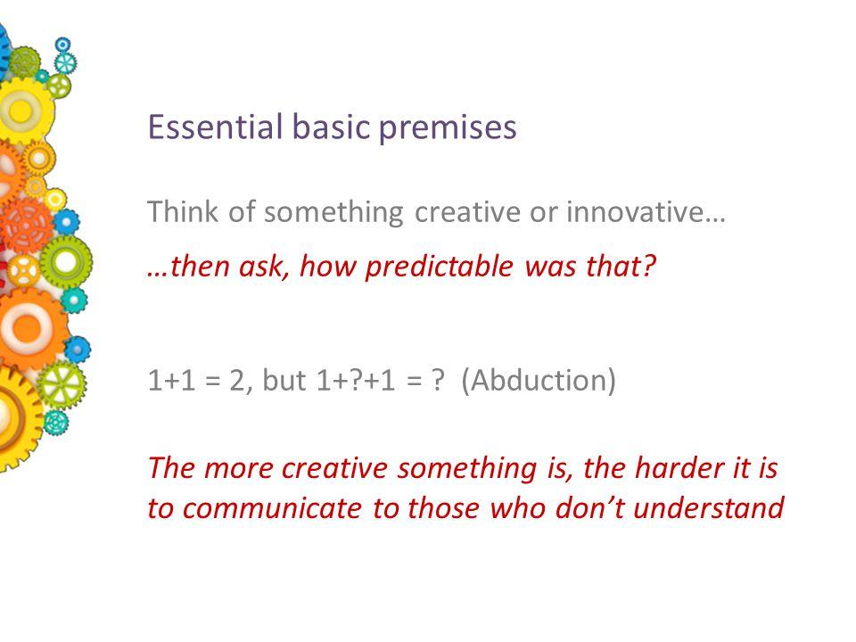 Essential basic premises 1+1 = 2, but 1+?+1 = .