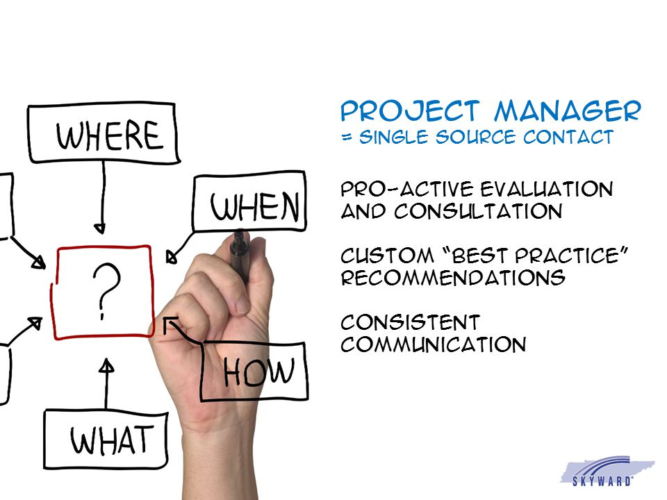 "Project Manager = single source contact Pro-active evaluation and consultation Custom ""best practice"" recommendations Consistent communication"