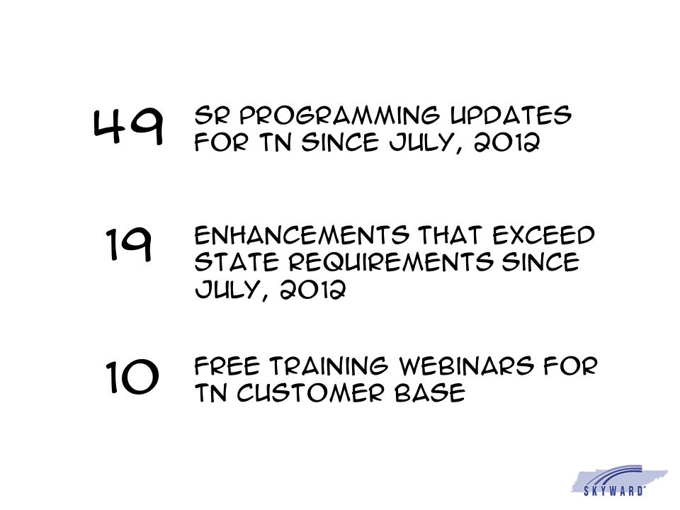 19 49 SR Programming Updates for TN since July, 2012 Enhancements that exceed state requirements since july, 2012 Y 10 Free training Webinars for TN c