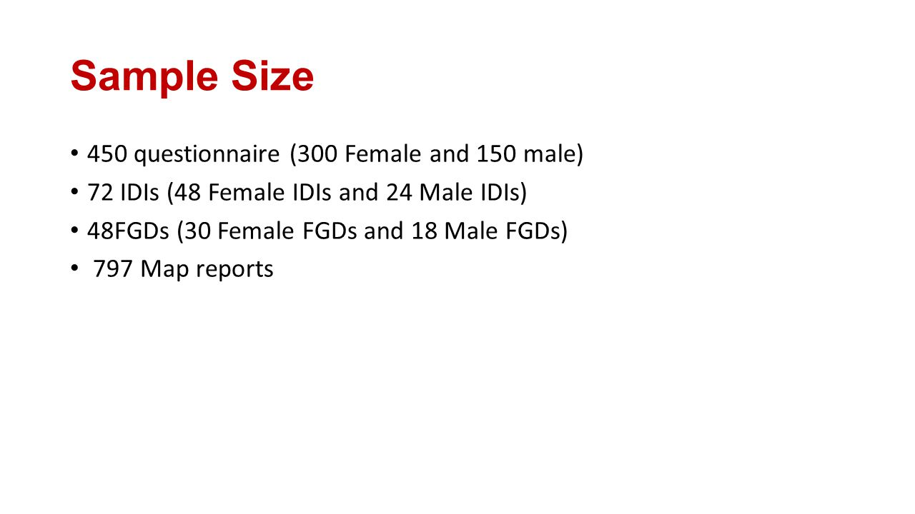 Sample Size 450 questionnaire (300 Female and 150 male) 72 IDIs (48 Female IDIs and 24 Male IDIs) 48FGDs (30 Female FGDs and 18 Male FGDs) 797 Map reports