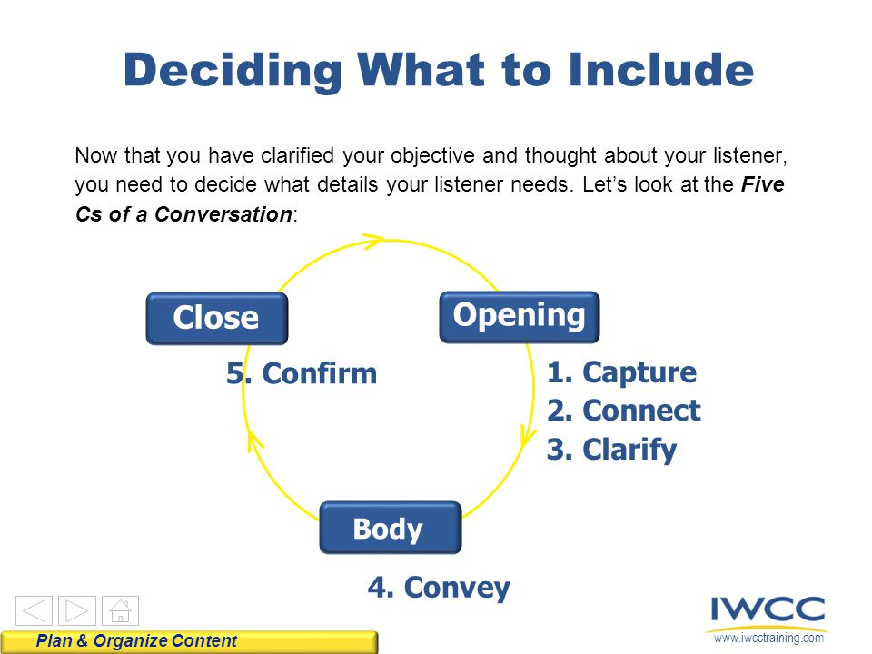 www.iwcctraining.com Deciding What to Include Now that you have clarified your objective and thought about your listener, you need to decide what deta