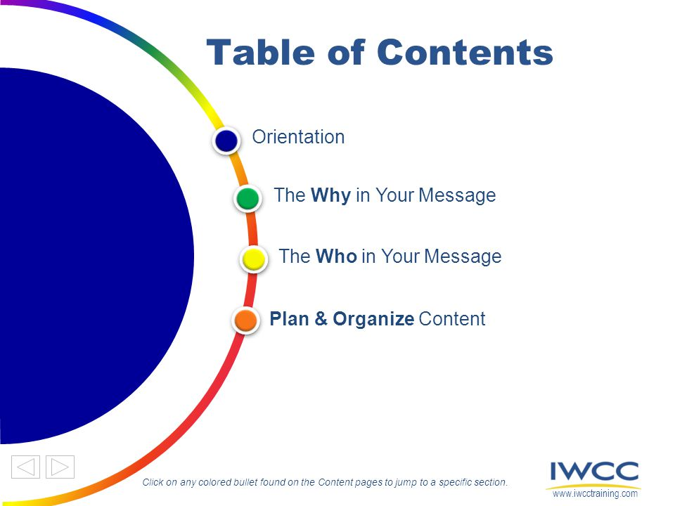 Orientation The Who in Your Message The Why in Your Message Table of Contents Click on any colored bullet found on the Content pages to jump to a specific section.