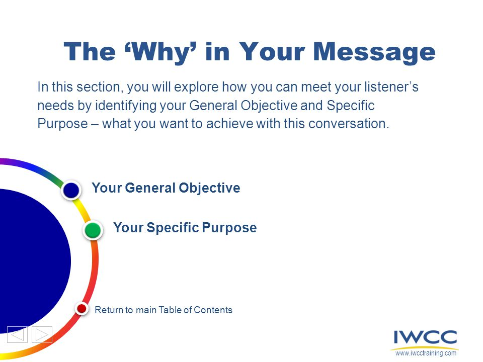 www.iwcctraining.com Your General Objective The 'Why' in Your Message Good speakers are always clear about what they want to achieve.