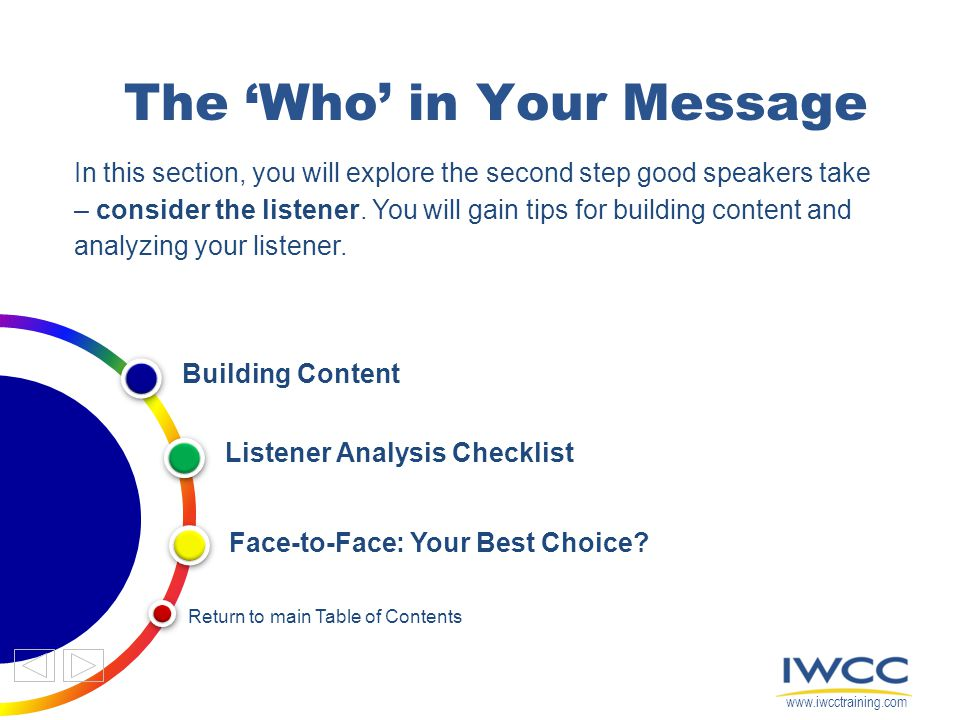 The 'Who' in Your Message In this section, you will explore the second step good speakers take – consider the listener.