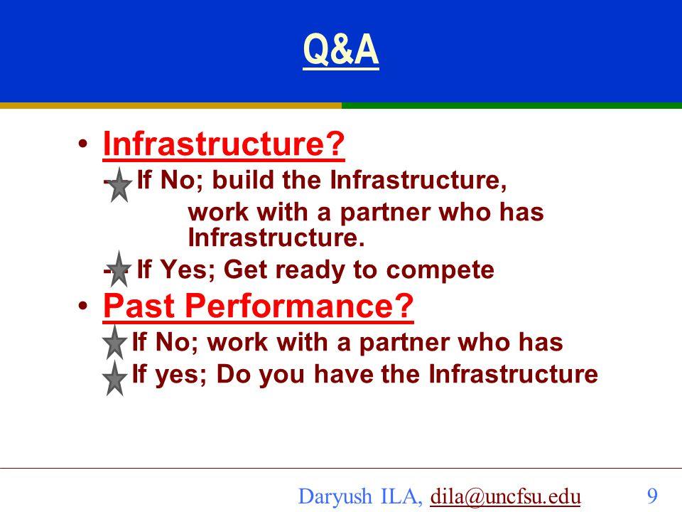 Daryush ILA, dila@uncfsu.edu 10dila@uncfsu.edu Q&A Needs of RFP/RFQ/BAA/RFI.