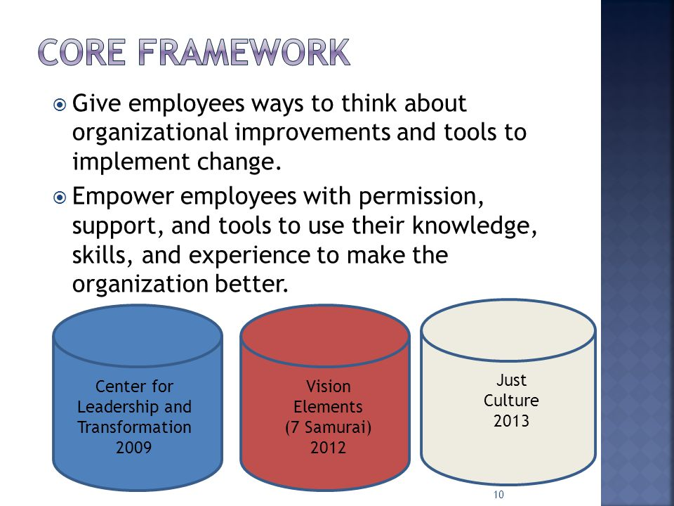  Give employees ways to think about organizational improvements and tools to implement change.  Empower employees with permission, support, and tool