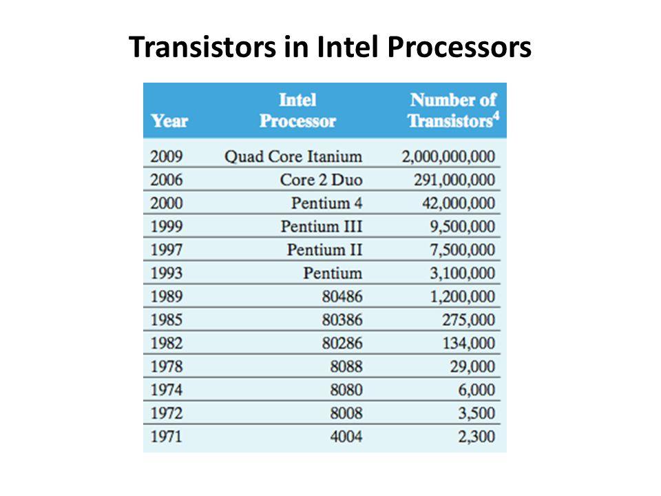 Transistors in Intel Processors