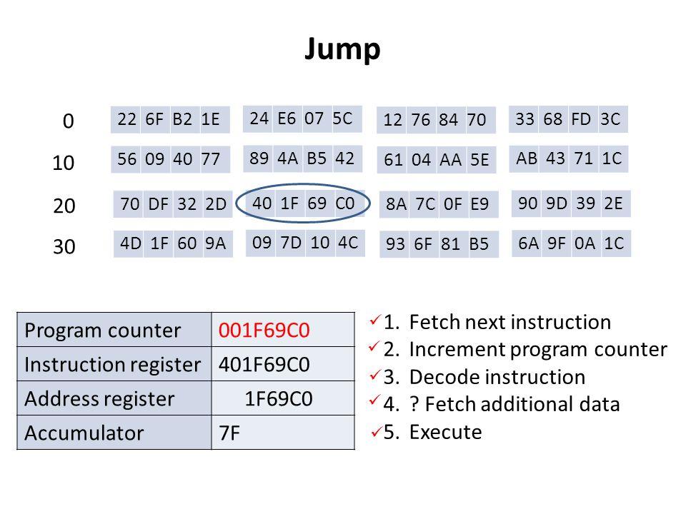 Jump 22 6F B2 1E 24 E6 07 5C 12 76 84 70 33 68 FD 3C 56 09 40 77 89 4A B5 42 61 04 AA 5E AB 43 71 1C 70 DF 32 2D 40 1F 69 C0 8A 7C 0F E9 90 9D 39 2E 4