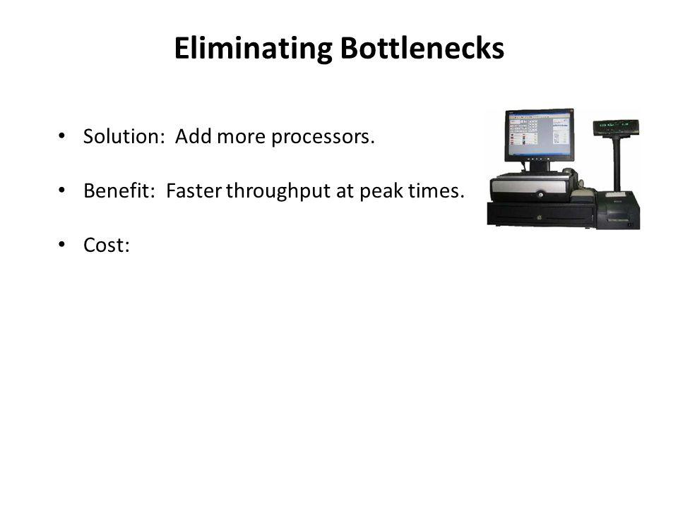 Eliminating Bottlenecks Solution: Add more processors. Benefit: Faster throughput at peak times. Cost: