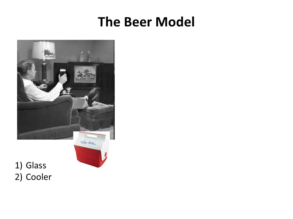 The Beer Model 1)Glass 2)Cooler