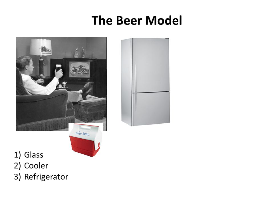 The Beer Model 1)Glass 2)Cooler 3)Refrigerator