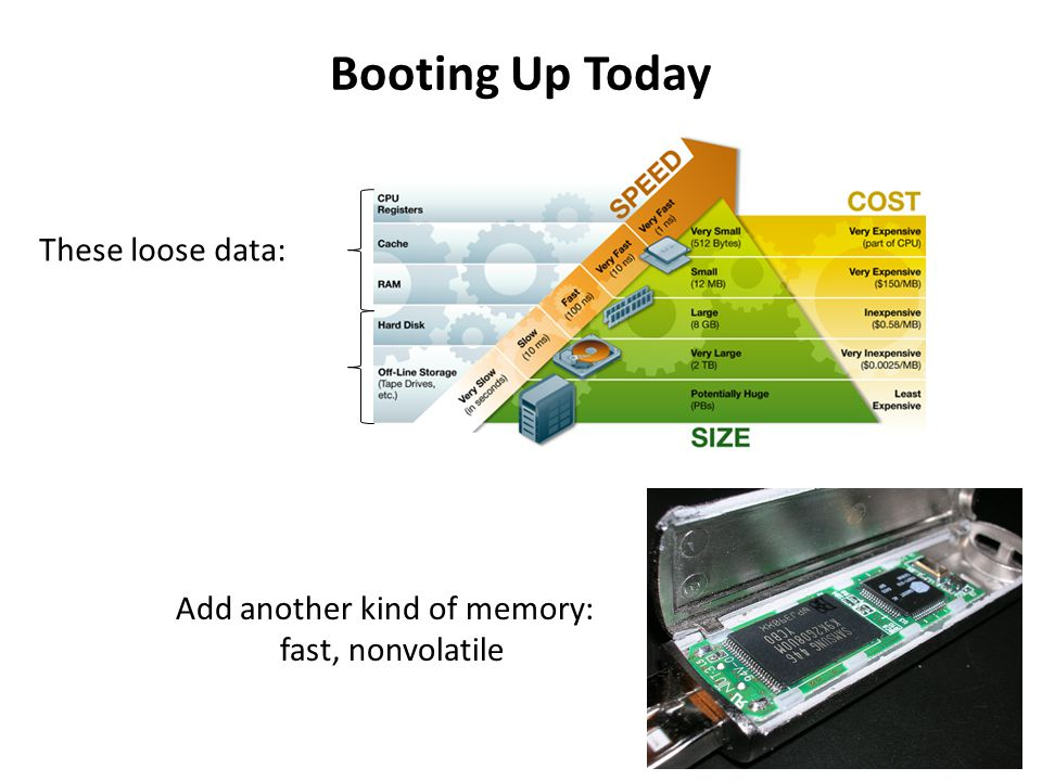 Booting Up Today These loose data: Add another kind of memory: fast, nonvolatile