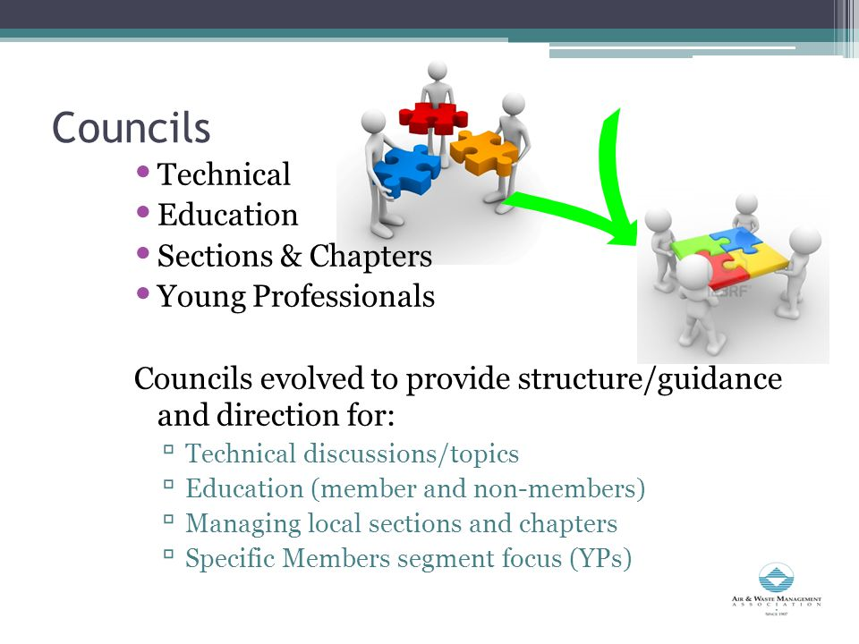 Councils Technical Education Sections & Chapters Young Professionals Councils evolved to provide structure/guidance and direction for: ▫ Technical discussions/topics ▫ Education (member and non-members) ▫ Managing local sections and chapters ▫ Specific Members segment focus (YPs)