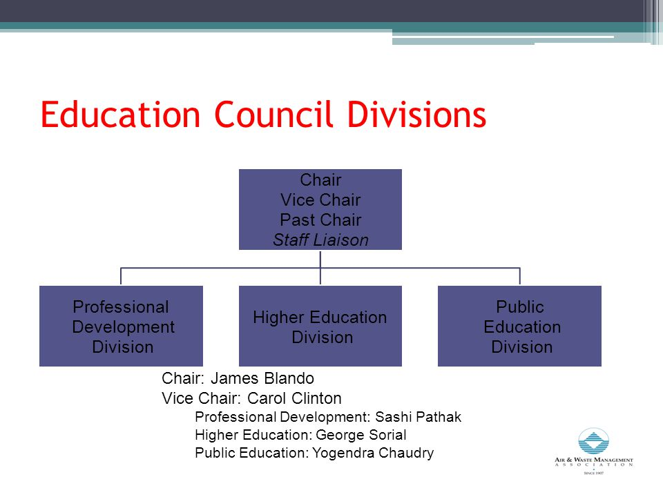 Education Council Divisions Chair Vice Chair Past Chair Staff Liaison Professional Development Division Higher Education Division Public Education Division Chair: James Blando Vice Chair: Carol Clinton Professional Development: Sashi Pathak Higher Education: George Sorial Public Education: Yogendra Chaudry