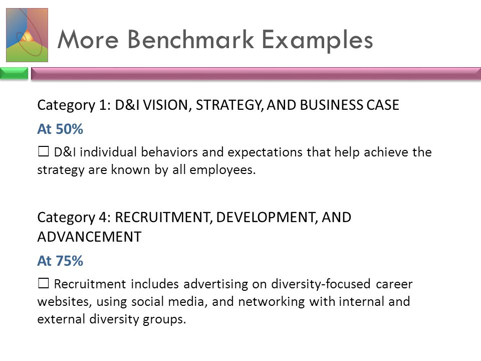 More Benchmark Examples Category 1: D&I VISION, STRATEGY, AND BUSINESS CASE At 50%  D&I individual behaviors and expectations that help achieve the s