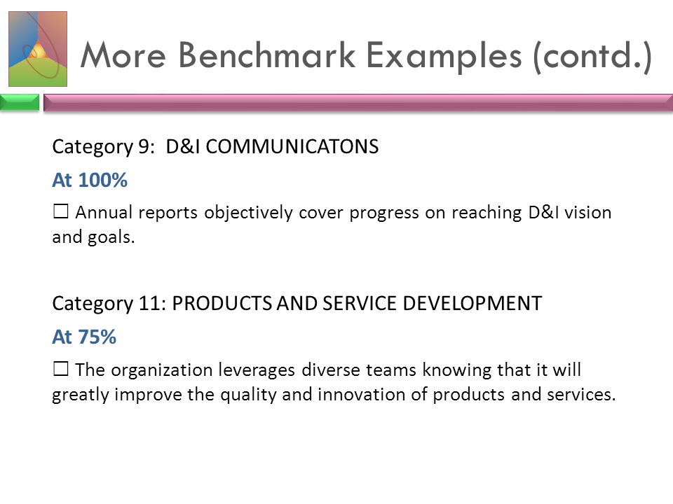 More Benchmark Examples (contd.) Category 9: D&I COMMUNICATONS At 100%  Annual reports objectively cover progress on reaching D&I vision and goals. C
