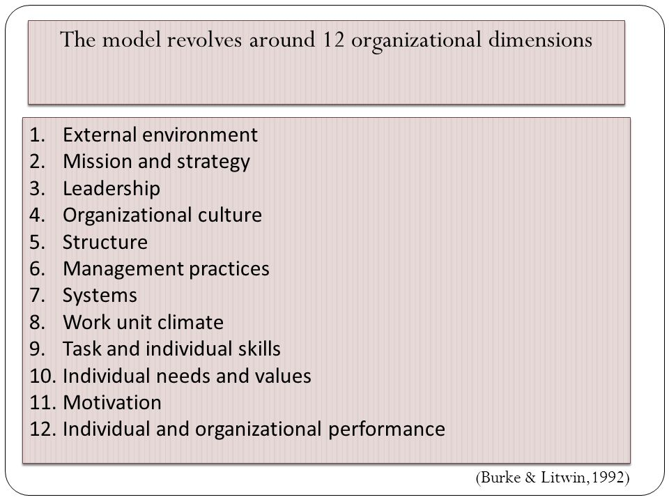 The model revolves around 12 organizational dimensions 1.External environment 2.Mission and strategy 3.Leadership 4.Organizational culture 5.Structure 6.Management practices 7.Systems 8.Work unit climate 9.Task and individual skills 10.Individual needs and values 11.Motivation 12.Individual and organizational performance 1.External environment 2.Mission and strategy 3.Leadership 4.Organizational culture 5.Structure 6.Management practices 7.Systems 8.Work unit climate 9.Task and individual skills 10.Individual needs and values 11.Motivation 12.Individual and organizational performance (Burke & Litwin,1992)