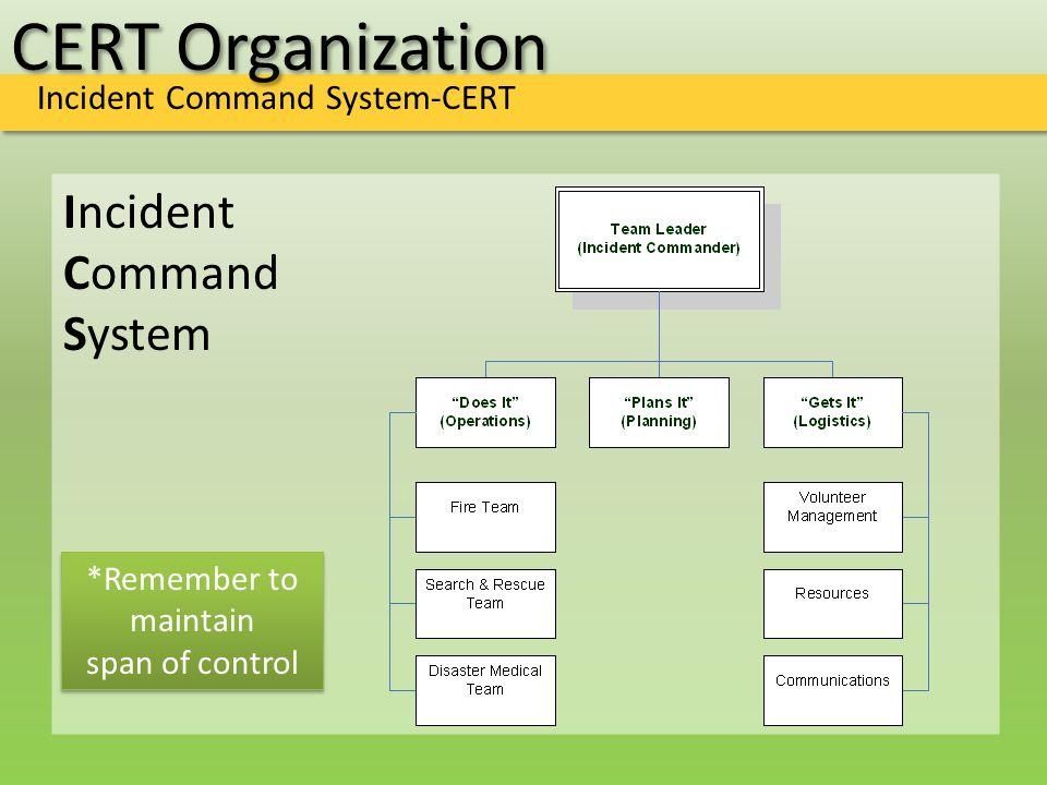 CERT Organization Incident Command System-CERT Incident Command System *Remember to maintain span of control *Remember to maintain span of control