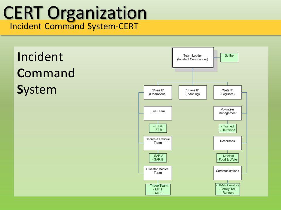 CERT Organization Incident Command System-CERT Incident Command System