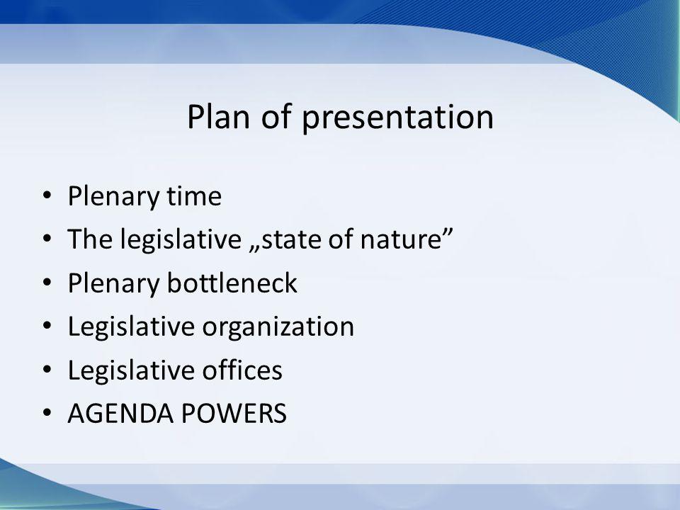 "Plan of presentation Plenary time The legislative ""state of nature"" Plenary bottleneck Legislative organization Legislative offices AGENDA POWERS"