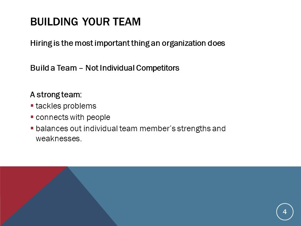 BUILDING YOUR TEAM A strong team has diversity in its membership:  Cultural  Regional  Industrial  Personality – Myers-Briggs Type Indicator (MBTI) 5