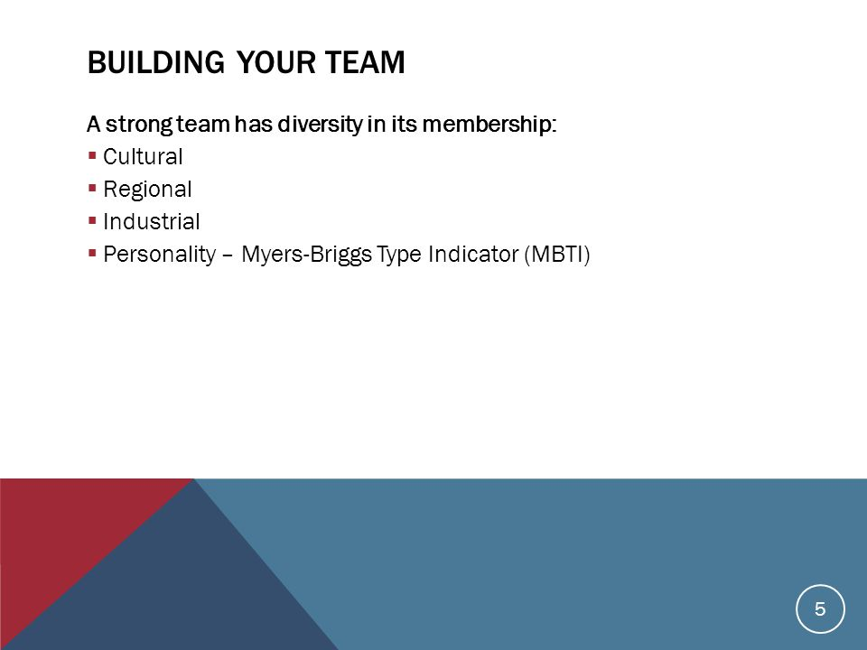 BUILDING YOUR TEAM A strong team has diversity in its membership:  Cultural  Regional  Industrial  Personality – Myers-Briggs Type Indicator (MBTI) 5