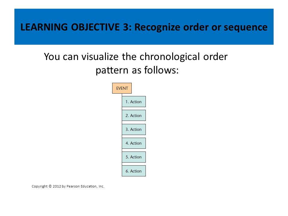 LEARNING OBJECTIVE 3: Recognize order or sequence Copyright © 2012 by Pearson Education, Inc. You can visualize the chronological order pattern as fol
