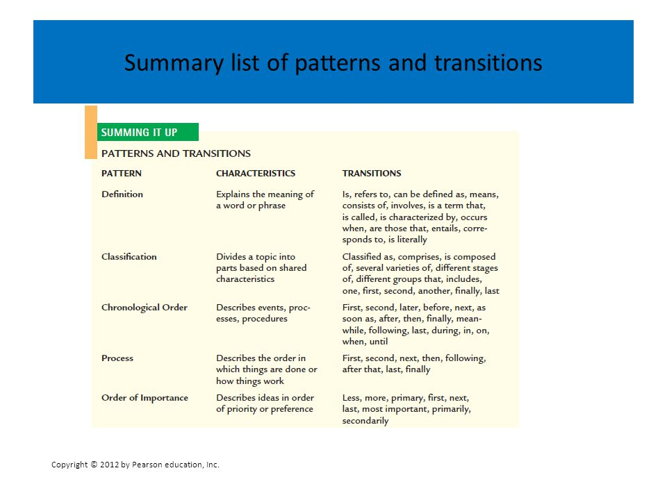 Summary list of patterns and transitions Copyright © 2012 by Pearson education, Inc.