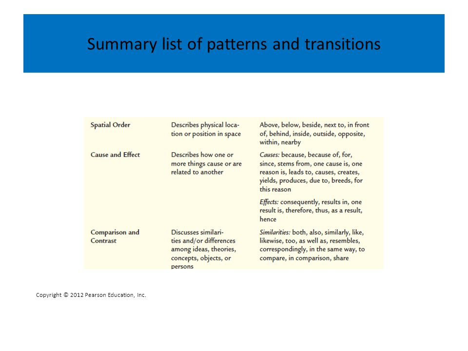 Summary list of patterns and transitions Copyright © 2012 Pearson Education, Inc.