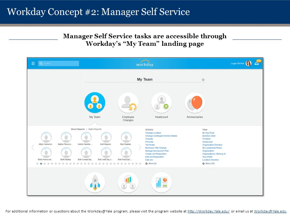"Workday Concept #2: Manager Self Service Manager Self Service tasks are accessible through Workday's ""My Team"" landing page For additional information"