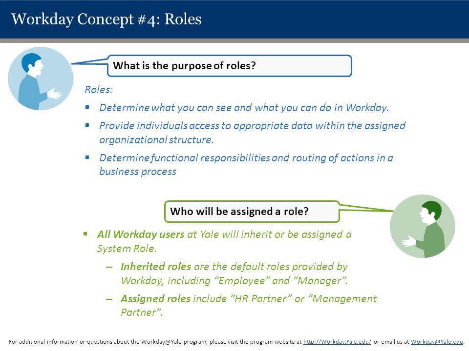 Workday Concept #4: Roles  All Workday users at Yale will inherit or be assigned a System Role. – Inherited roles are the default roles provided by W