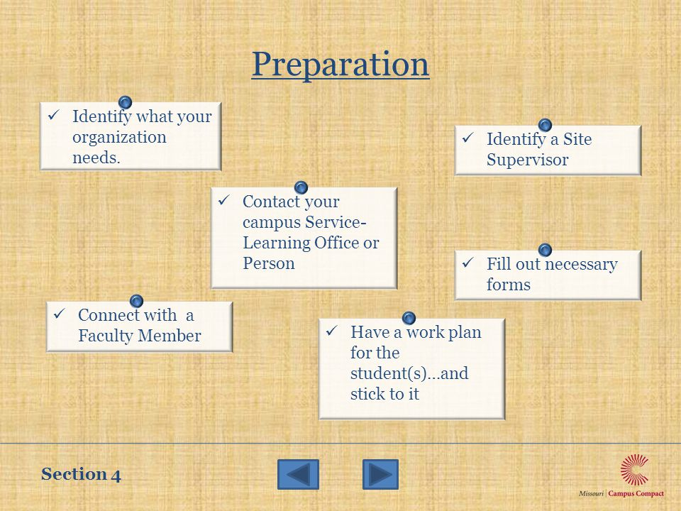 Preparation Identify what your organization needs.