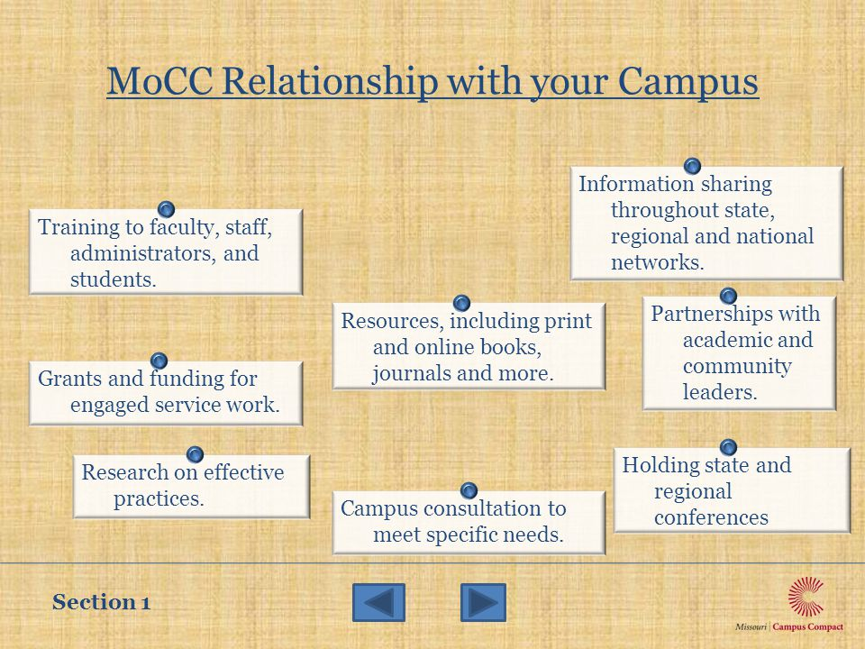 MoCC Relationship with your Campus Training to faculty, staff, administrators, and students.