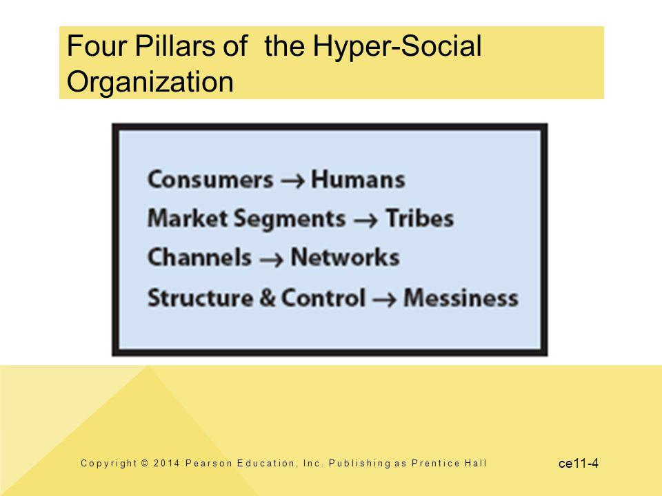 ce11-4 Four Pillars of the Hyper-Social Organization Copyright © 2014 Pearson Education, Inc. Publishing as Prentice Hall