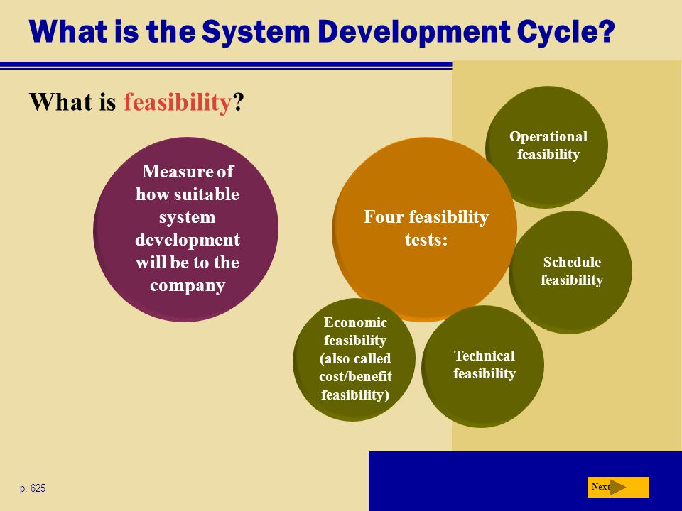 What is the System Development Cycle? What is feasibility? p. 625 Next Measure of how suitable system development will be to the company Operational f