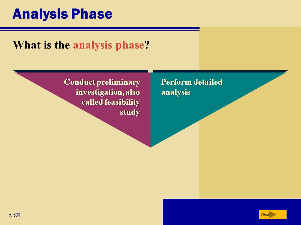 Analysis Phase What is the analysis phase? p. 630 Next Conduct preliminary investigation, also called feasibility study Perform detailed analysis