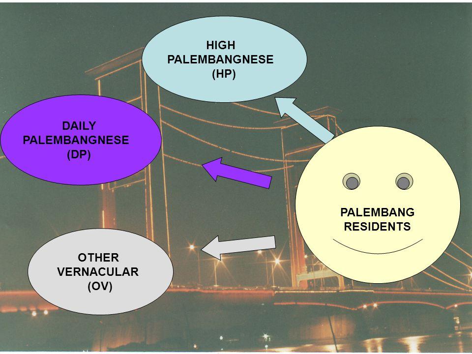 DAILY PALEMBANGNESE (DP) OTHER VERNACULAR (OV) HIGH PALEMBANGNESE (HP) PALEMBANG RESIDENTS