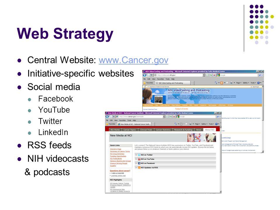 Web Strategy Central Website: www.Cancer.govwww.Cancer.gov Initiative-specific websites Social media Facebook YouTube Twitter LinkedIn RSS feeds NIH videocasts & podcasts