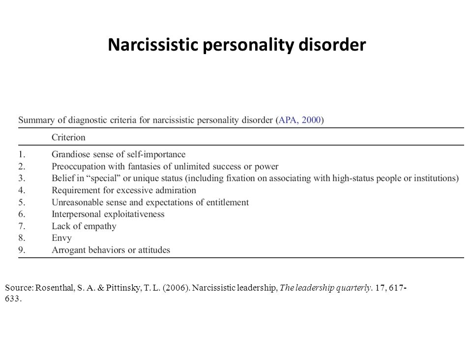 Six psychological dispositions of narcissism  Denial  Rationalization  Self-aggrandizement  Attributional egotism  Sense of entitlement  anxiety Brown, A.