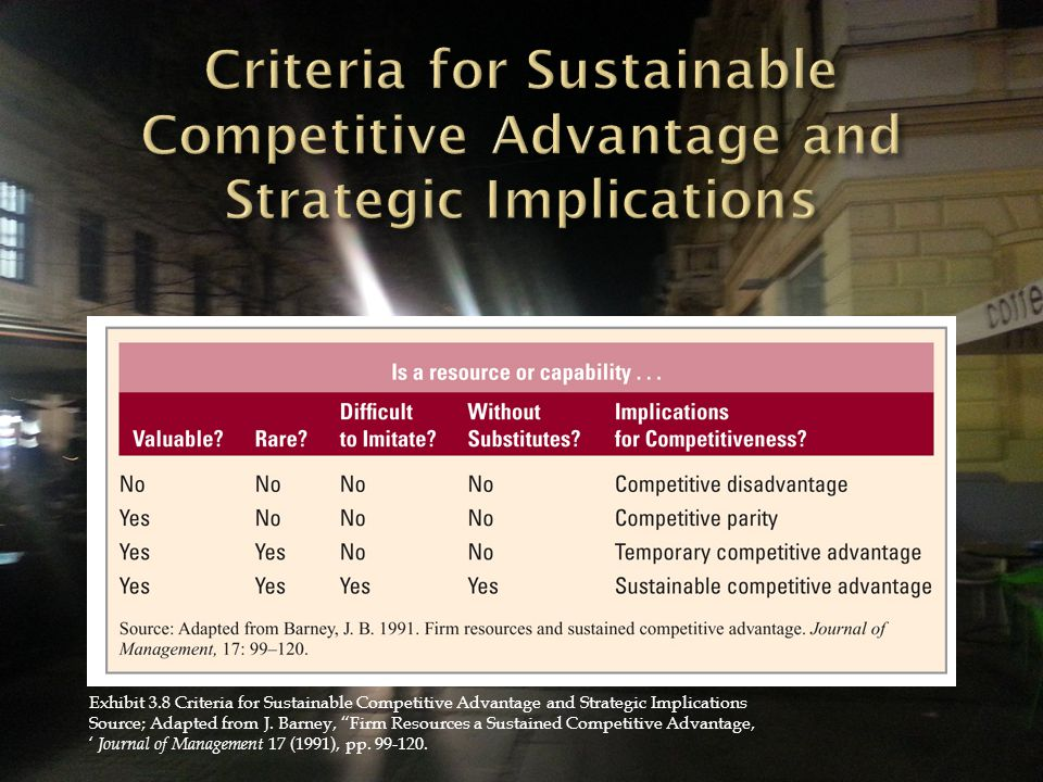 Exhibit 3.8 Criteria for Sustainable Competitive Advantage and Strategic Implications Source; Adapted from J.