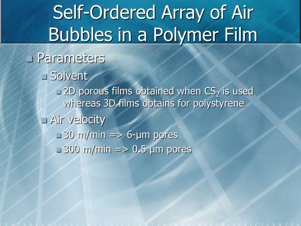 Parameters Parameters Solvent Solvent 2D porous films obtained when CS 2 is used whereas 3D films obtains for polystyrene 2D porous films obtained whe