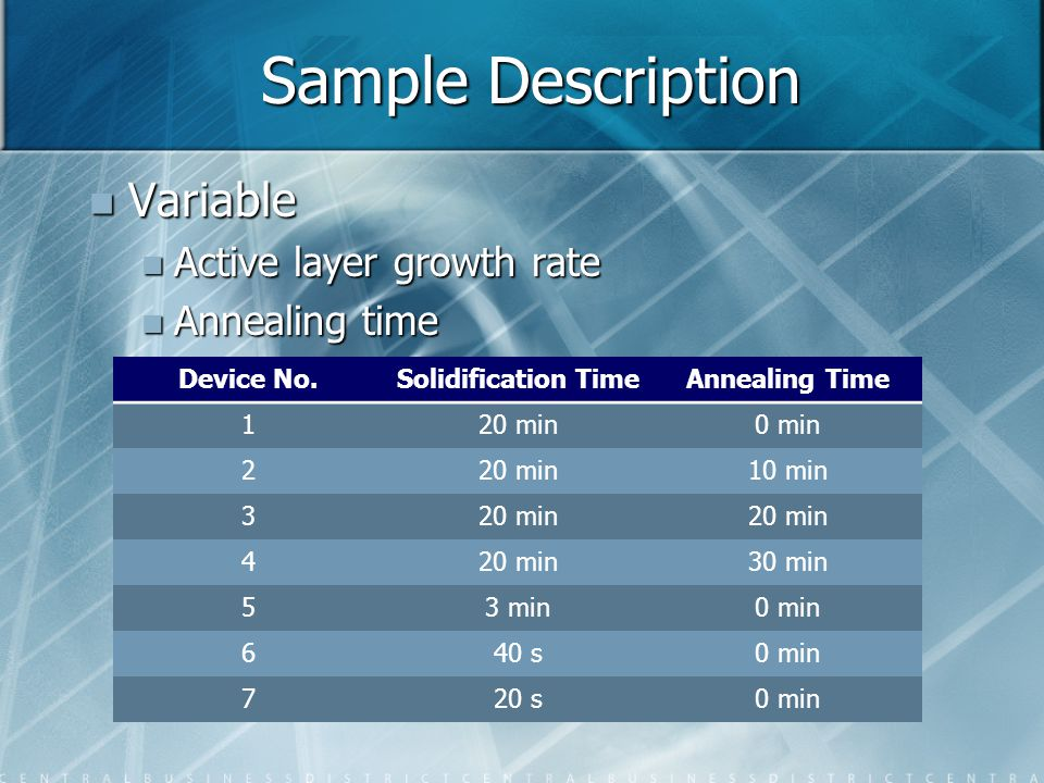 Sample Description Variable Variable Active layer growth rate Active layer growth rate Annealing time Annealing time Device No.Solidification TimeAnne