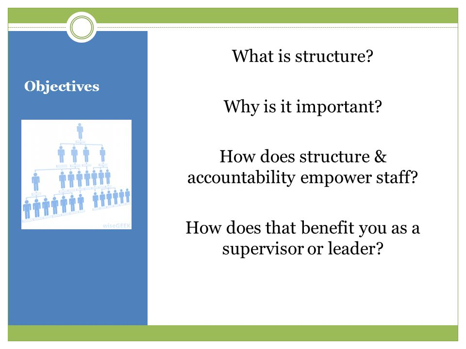Objectives What is structure? Why is it important? How does structure & accountability empower staff? How does that benefit you as a supervisor or lea