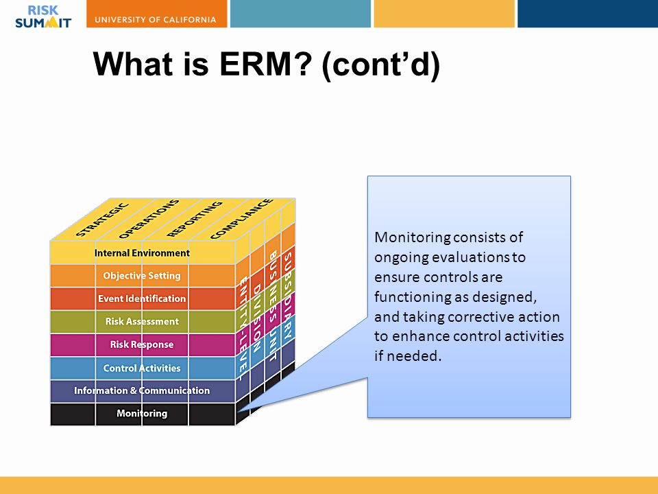 What is ERM? (cont'd) Monitoring consists of ongoing evaluations to ensure controls are functioning as designed, and taking corrective action to enhan