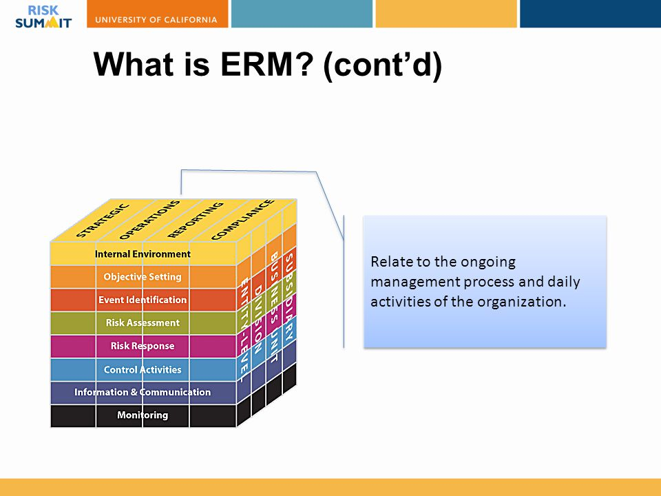 What is ERM? (cont'd) Relate to the ongoing management process and daily activities of the organization.