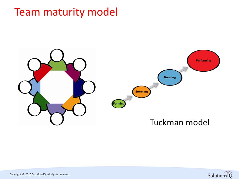 Copyright © 2013 SolutionsIQ. All rights reserved. Team maturity model Tuckman model