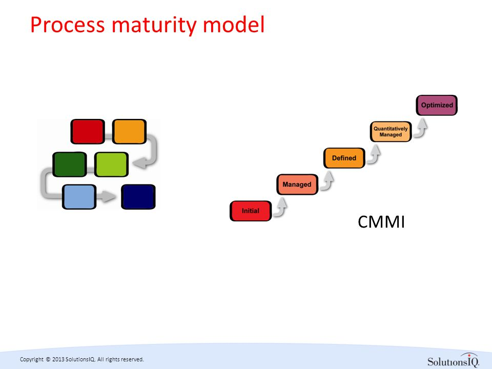 Copyright © 2013 SolutionsIQ. All rights reserved. Process maturity model CMMI