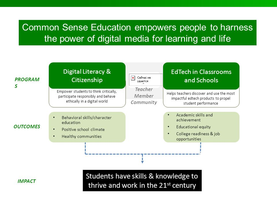Common Sense Education empowers people to harness the power of digital media for learning and life PROGRAM S OUTCOMES Digital Literacy & Citizenship E