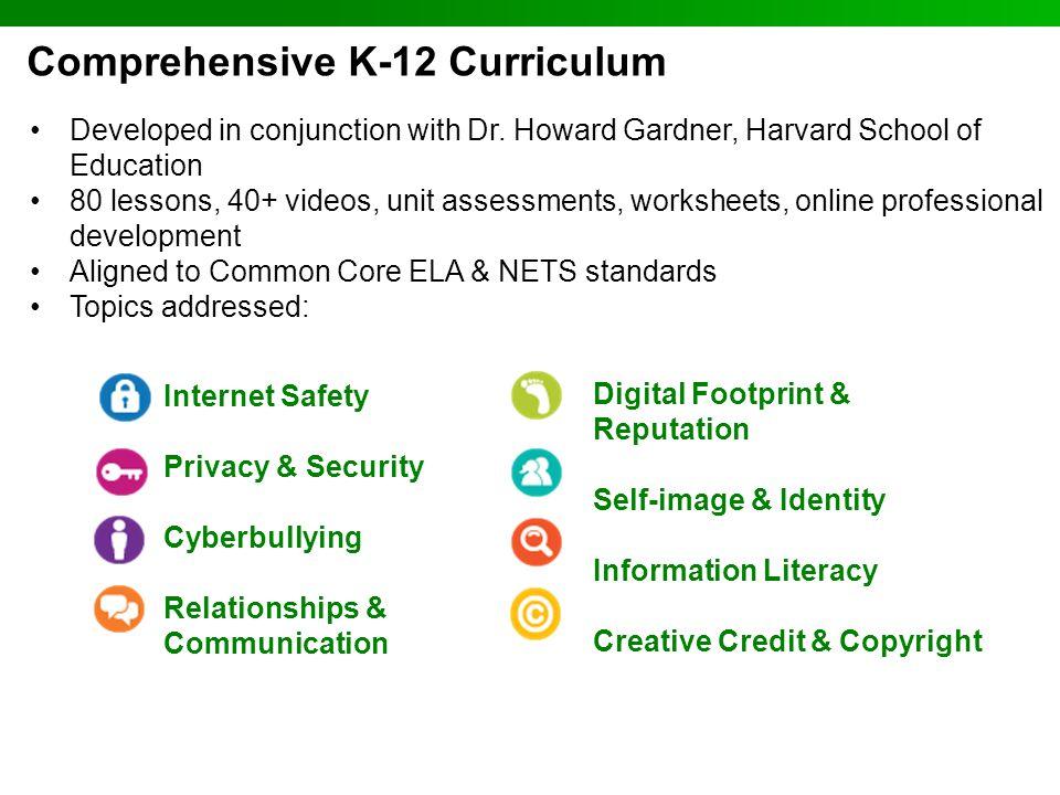 Comprehensive K-12 Curriculum Digital Footprint & Reputation Self-image & Identity Information Literacy Creative Credit & Copyright Internet Safety Pr