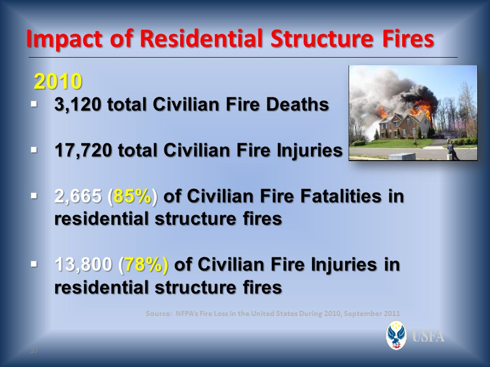 36 Residential Fire Incidents 2010 1,331,000 fires in the United States Approximately 29% in residential structures 1 and 2 Family Homes 279,000 279,000 Multi Family Homes 90,500 Other Residential 14,500 Total Residential Fires 384,000